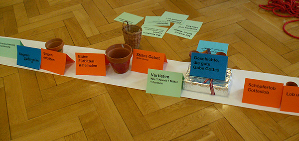 Kaleidoskop Kurs in Aarau: Mit Kindern feiern, beten, Rituale entwickeln